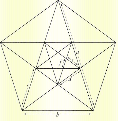 pentagram_ratio.jpg