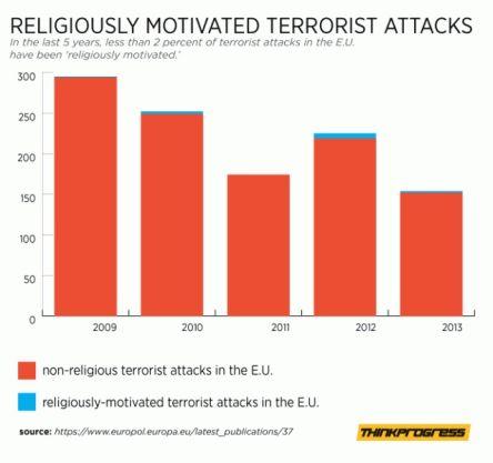 terrorism-EU-2-638x599.jpg