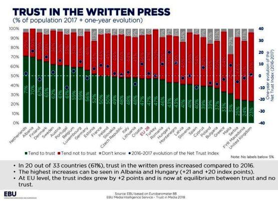 trust_in_press.JPG