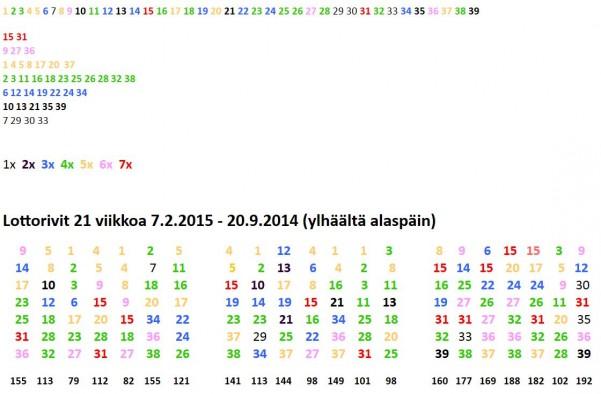 lottorivit_001.jpg
