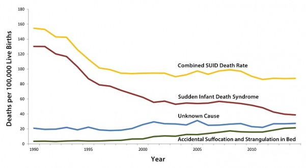 trends-suid-graph.jpg